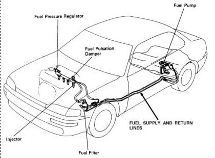 Nok Royak V: Service / Maintenance kereta (Asas)