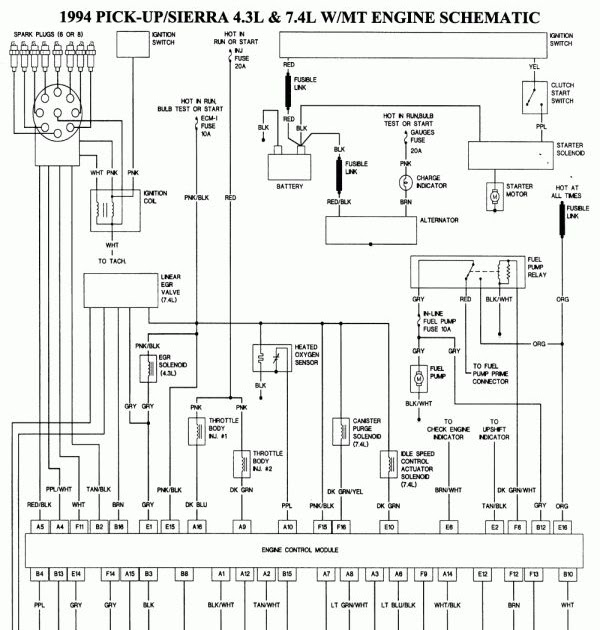 gmc t7500 wiring diagram | develop-rider wiring diagrams -  develop-rider.ferbud.eu  ferbud.eu