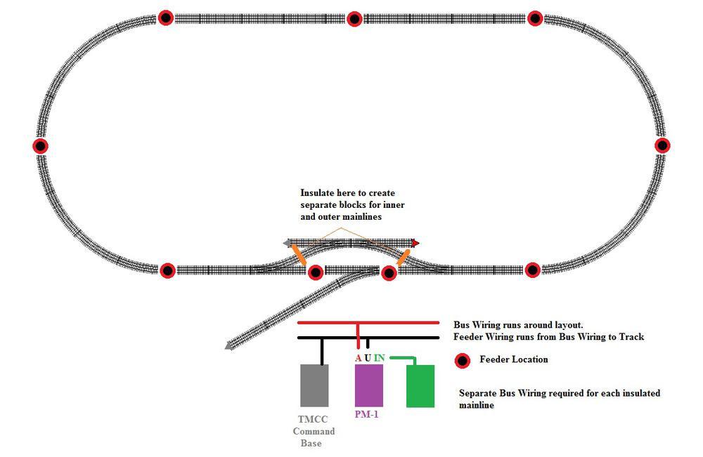 19 Elegant Lionel Kw Transformer Wiring Diagram