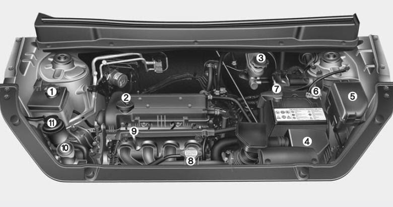 Kium Soul 1 6 Engine Diagram