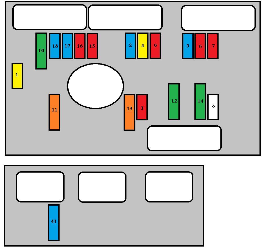 Citroen Relay Fuse Box