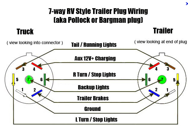 2011 Chevy Silverado Trailer Wiring Wiring Diagram Knowledge A Knowledge A Lechicchedimammavale It