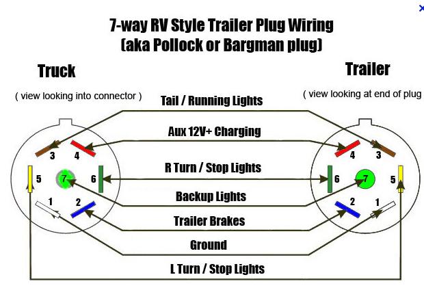 Chevy Silverado Trailer Wiring Diagram Wiring Diagram Reader B Reader B Saleebalocchi It