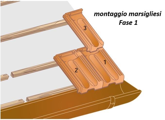 Casa immobiliare accessori montaggio tegole marsigliesi for Casa accessori