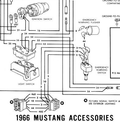 66 mustang ignition switch wiring diagram 1998 dodge ram