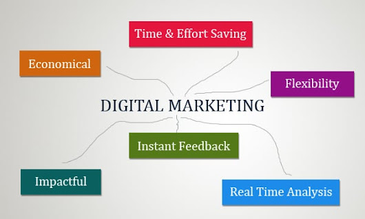 7 Benefits of Digital Marketing for Business | Benefits of Digital Marketing