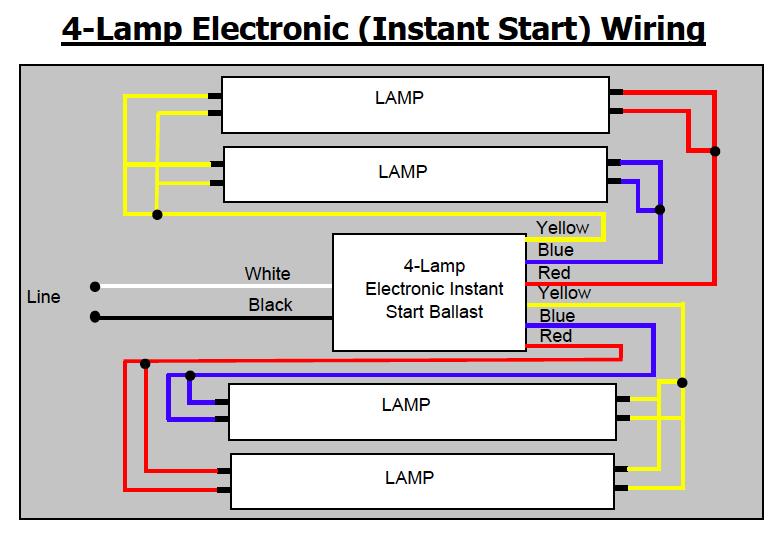 Ge Proline T8 Ballast Wiring Diagram
