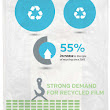 Plastic bag and film recycling reaches 1 billion pounds annually | Visual.ly