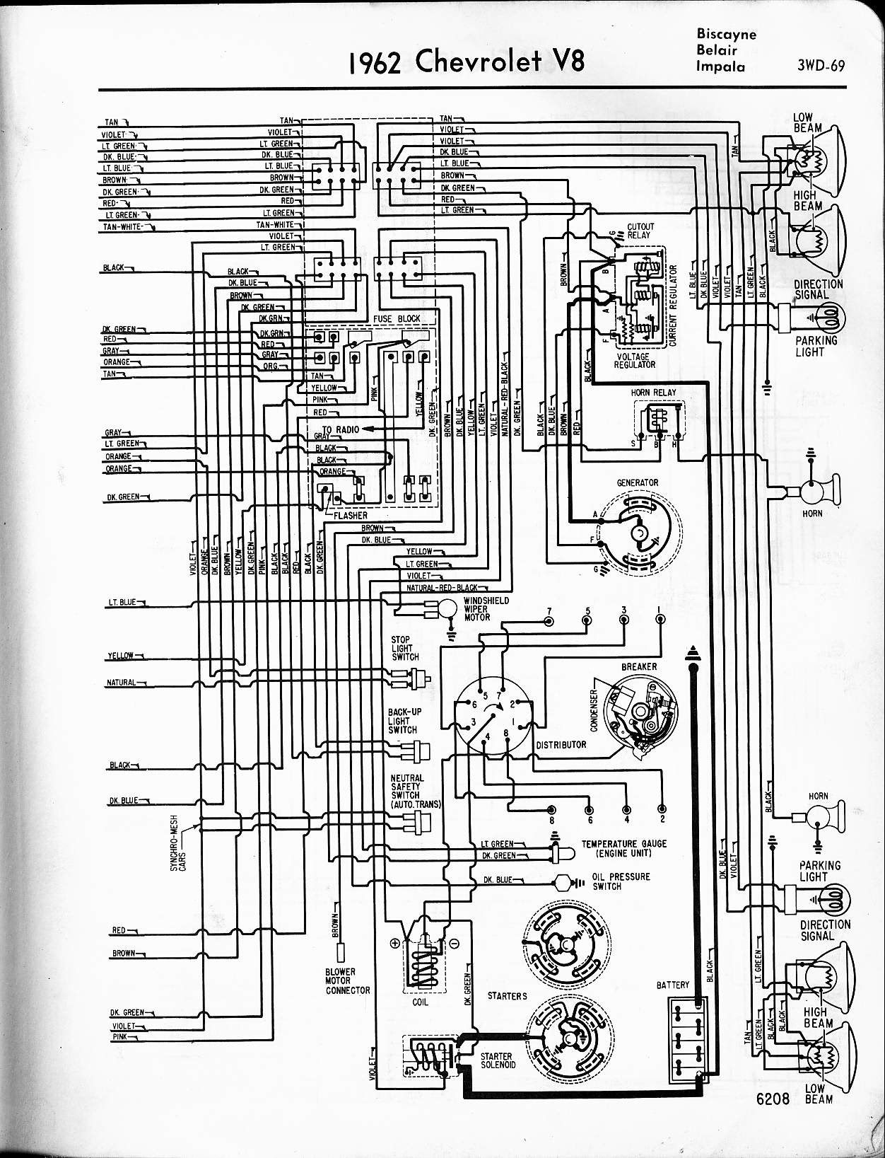 1962 Chevy Pickup Wiring Diagram Wiring Diagram Provider Provider Frankmotors Es