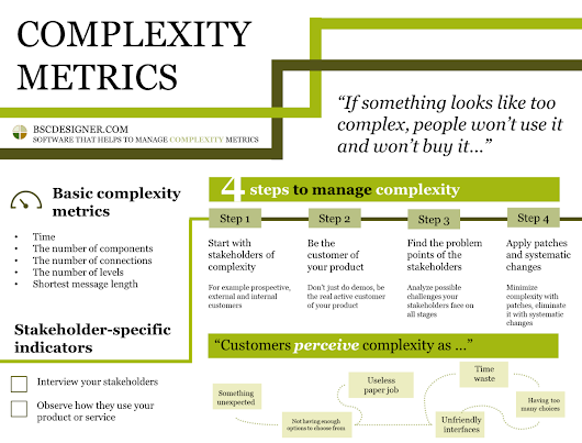 Complexity Metrics and Examples of How to Use Them