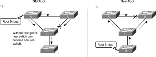Cisco Ebook: Chapter 03: Implementing Spanning Tree (Part 03)