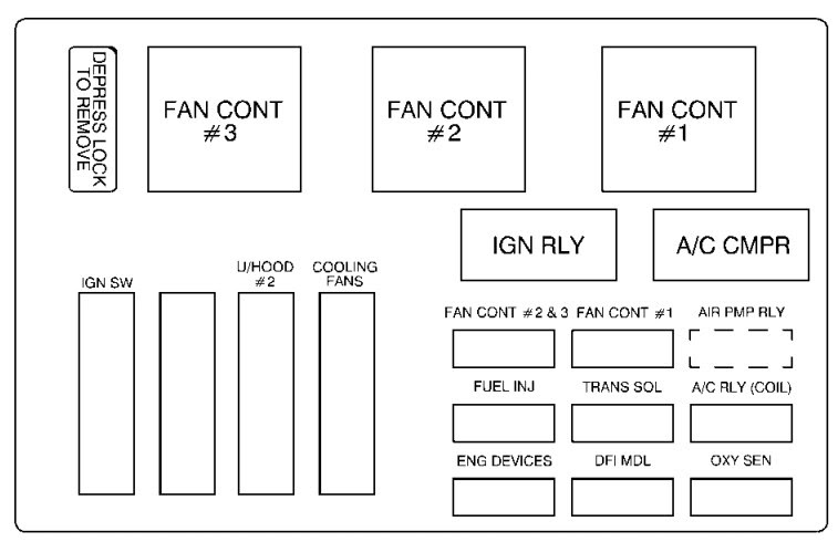 99 Chevy Monte Carlo Fuse Box Diagram Wiring Diagram Center Brief Shine A Brief Shine A Tatikids It