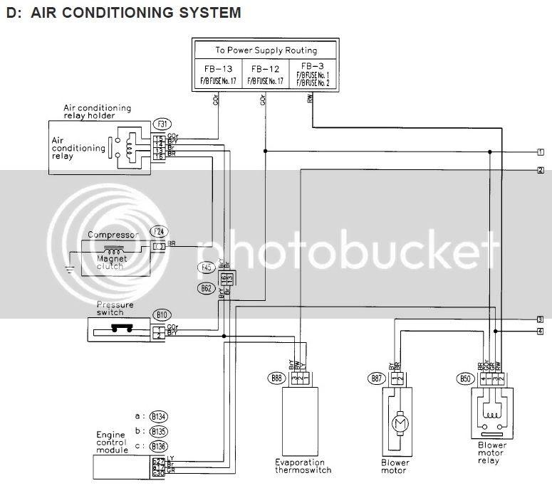 Diagram Subaru Forester Wiring Diagram 2017 Full Version Hd Quality Diagram 2017 Blogxgoo Mefpie Fr