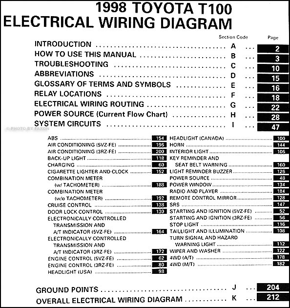 Diagram 1998 Toyota T10truck Wiring Diagram Manual Original Full Version Hd Quality Manual Original Foodwebdiagraml Ripettapalace It