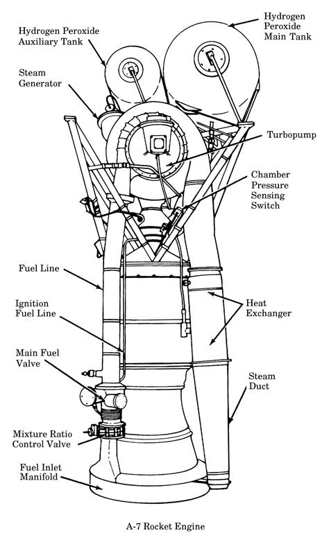 Diagram Of A Model Rocket Engine | Wiring Library
