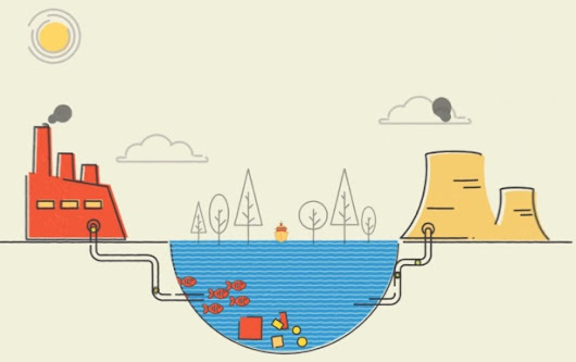 An infographic video on the world's water situation