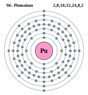 Electron shell 094 Plutonium