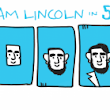 How to Draw Abraham Lincoln in 5 Easy Steps | ImageThink