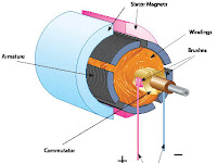Electric Motor Diagram