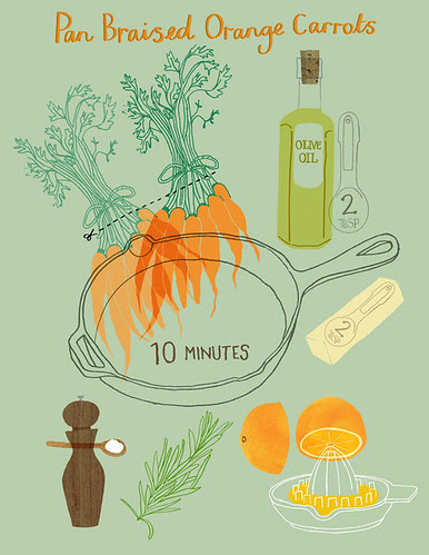 March's first recipe is Pan Braised Orange Carrots