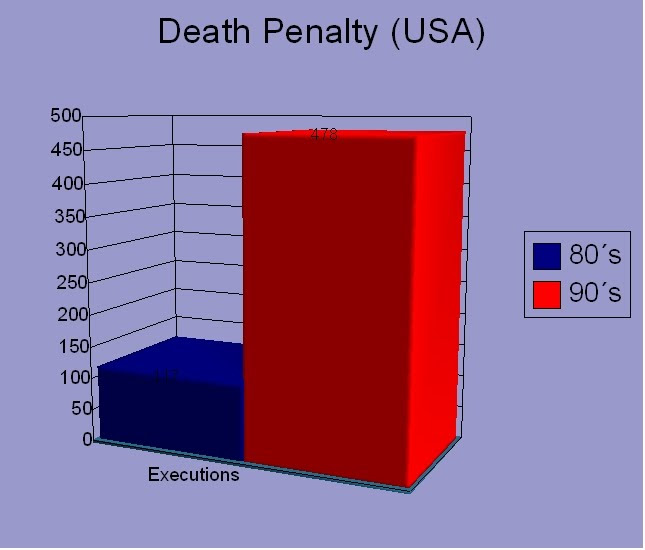 http://luis.afonso.googlepages.com/carceration_rate.jpg