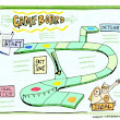 Use Game Boards for Collaborative Process Design | ImageThink