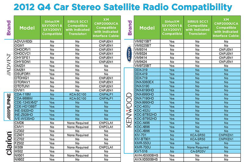 2008 Nissan Altima Stereo Wiring Diagram