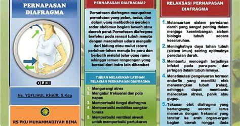 leaflet relaksasi pernapasan diafragma ebooks yuflihul