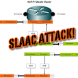 InfoSec Institute Resources – SLAAC Attack – 0day Windows Network Interception Configuration Vulnerability