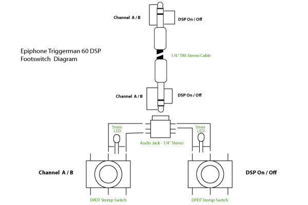 Diagram 2 Channel Switch Wiring Diagram Full Version Hd Quality Wiring Diagram Ezplugwiringk Queidue It