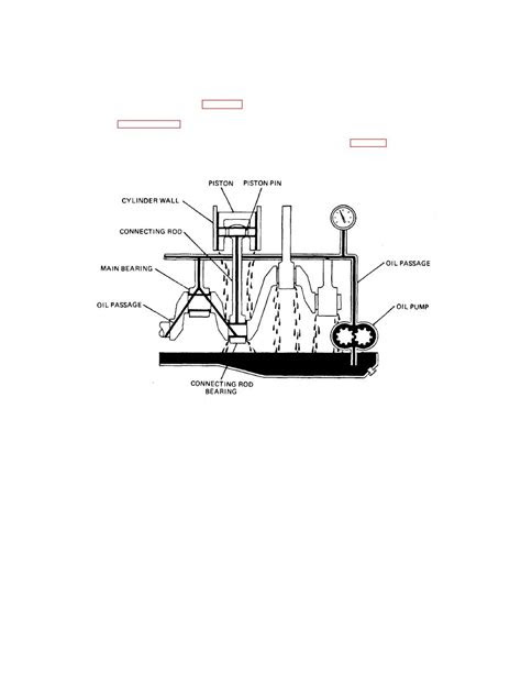 Full Force-Feed Lubrication System