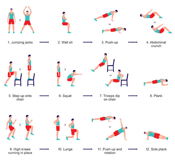 the-modified-seven-minute-workout