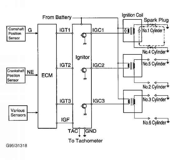 Diagram 2011 Toyota Tundra Ignition Wiring Diagram Full Version Hd Quality Wiring Diagram Diagramofsuburbanchaos Livre Fantasy Fr