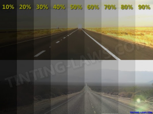 Example of Tint Darkness Percentages - Car Tinting Laws