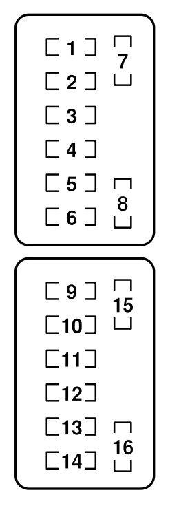 Fuse Box Diagram 2007 Mazda Mx 5 Wiring Diagram Lush Ignition Lush Ignition Networkantidiscriminazione It