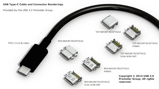 Tiny, reversible USB Type-C connector finalized