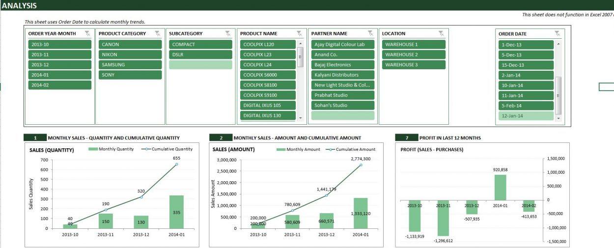 Daily Retail Sales Report Template | Daily Agenda Calendar