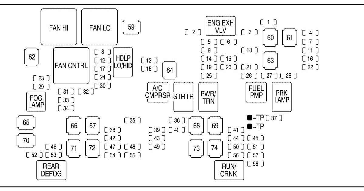 2007 Gmc Sierra 1500 Fuse Box Diagram