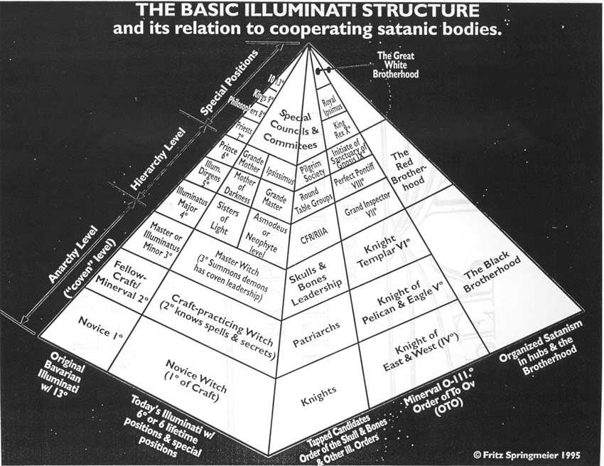 IlluminatiPyramid