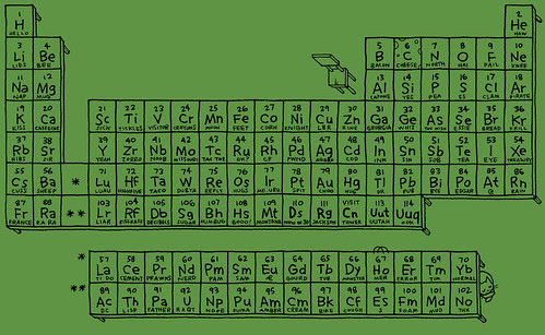 questionable table of elements by Ape Lad