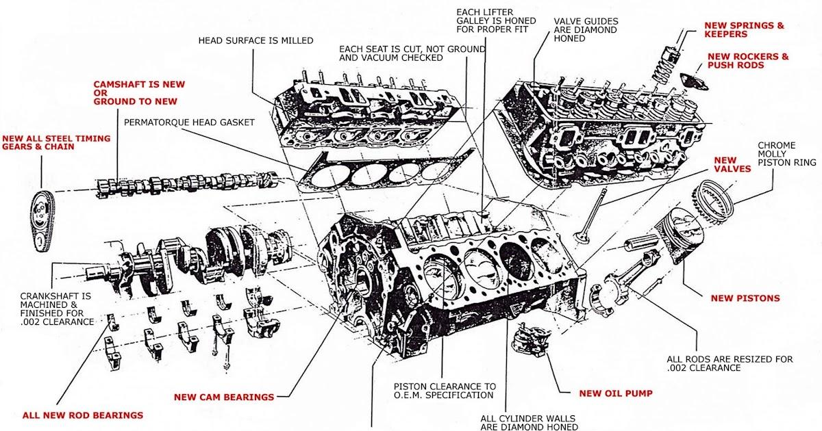 [DIAGRAM] 1998 Audi A4 Quattro V6 Engine Diagram