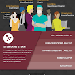 Infographic: The Best Jobs of 2015 - US News