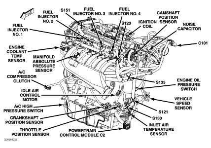2002 Dodge 2 0l Engine Diagram