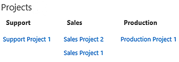 Projects on SharePoint site
