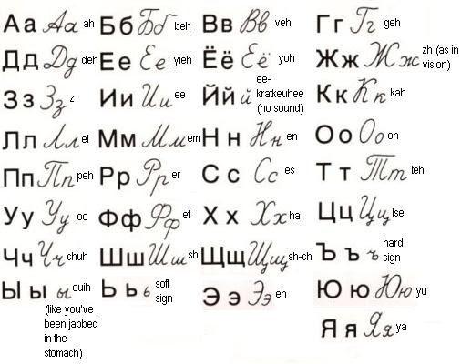 Russian Alphabet Handwriting Worksheets Livinghealthybulletin