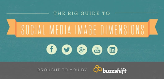 The Big Guide to Social Media Dimensions - BuzzShift - Digital Strategy Agency
