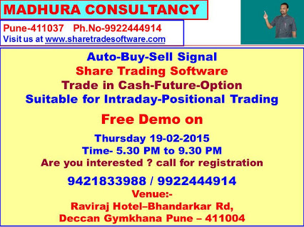 Options trading software for indian market