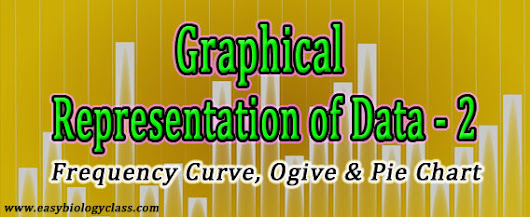 Ogive, Pie Chart, Frequency Polygon & Curve + PPT | easybiologyclass