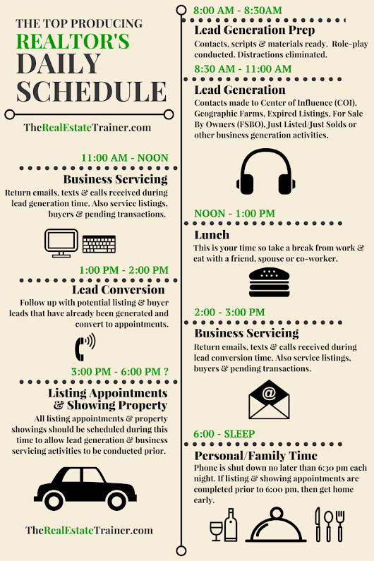 Top REALTOR Daily Schedule - InfoGraphic