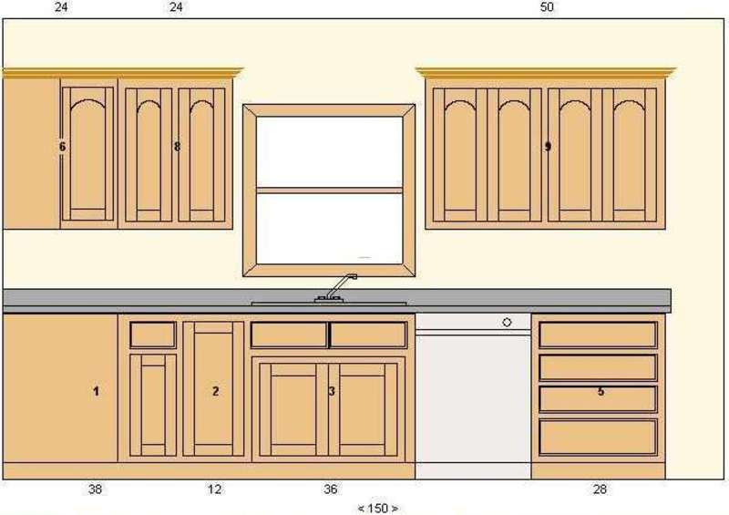Kitchen Cabinets Templates Home Decor And Interior Design
